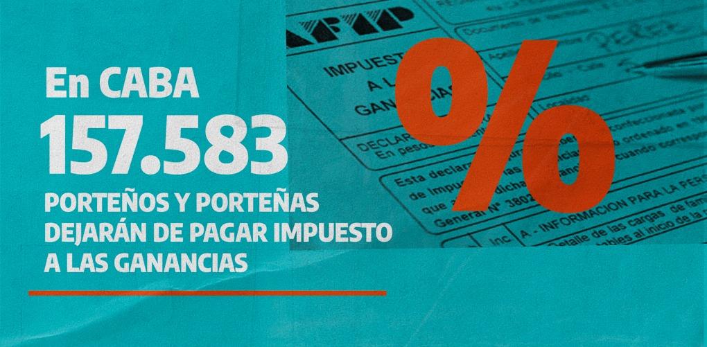 Impacto de la reducción del mínimo imponible de Ganancias en la población de la CABA